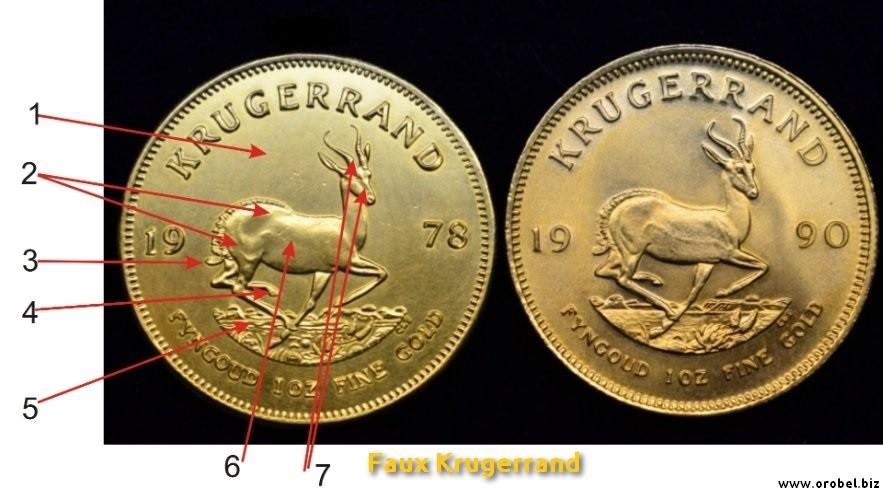 Faux Krugerrand
