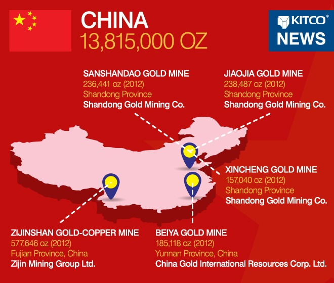 mines d'or Chine