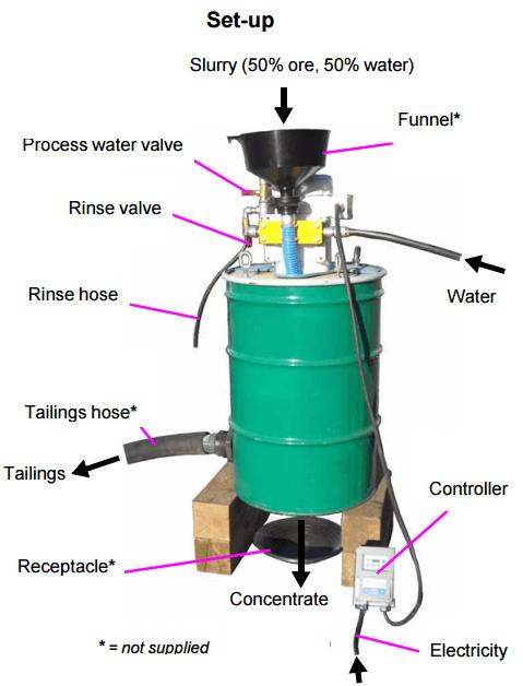 centrifugeuse or