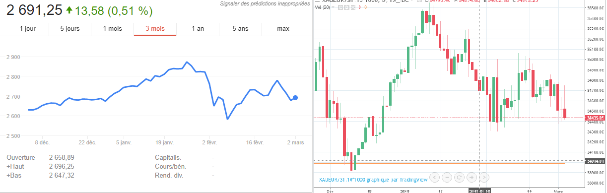 or vs bourse 2018