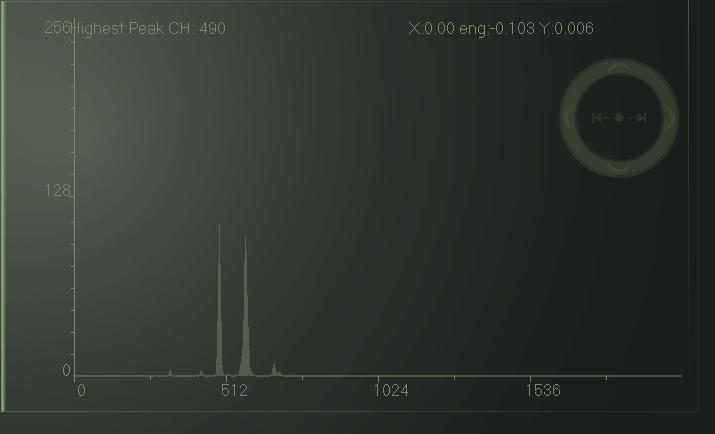 L'appareil effectue une analyse à fluorescence X de votre lingot